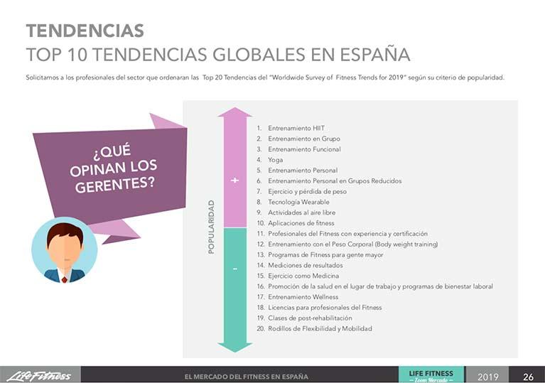10 tendencias fitness en España